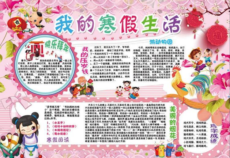 春节展板,春节电子小报