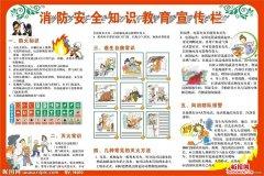 消防安全知识电子展板